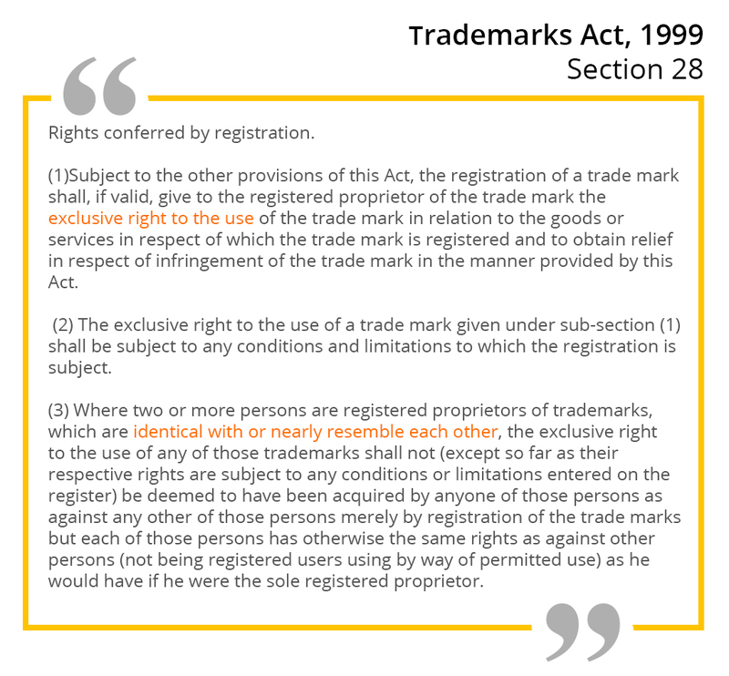 Trademark Act 1999