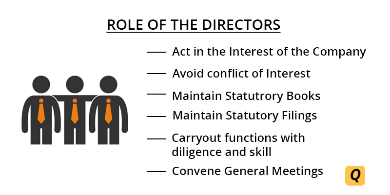 role of the directors