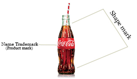coco cola bottle trademark