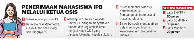 Ipb Buka Jalur Seleksi Osis Radar Bogor Berita Bogor Terpercaya