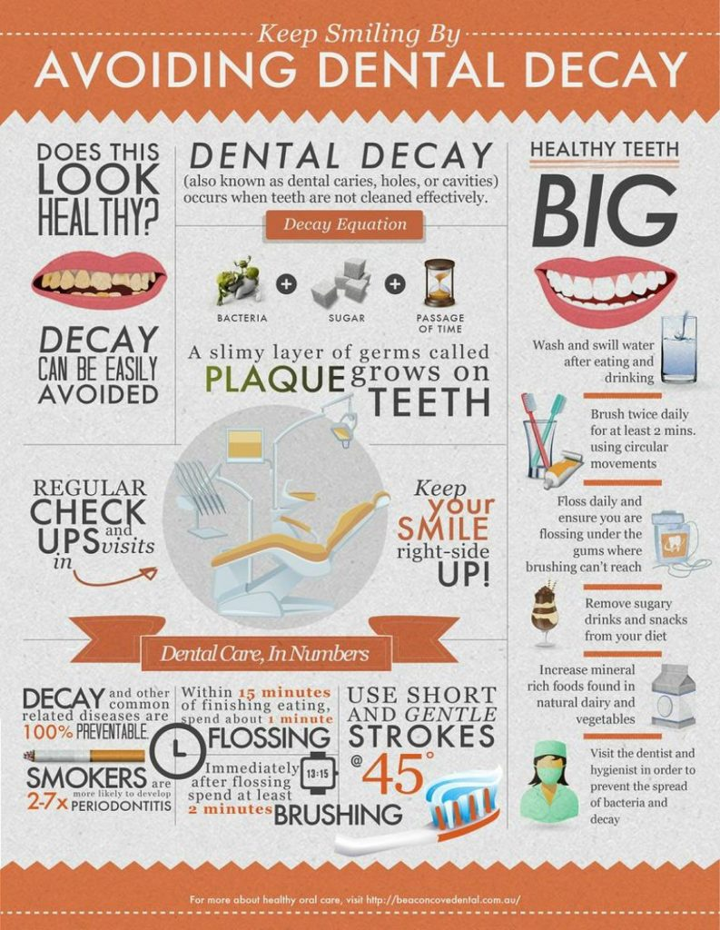 avoid dental decay