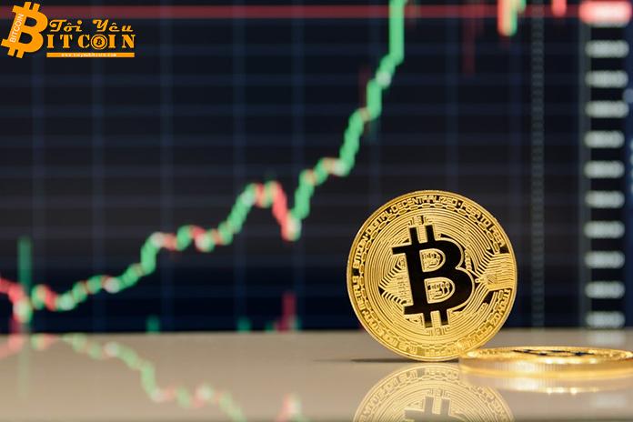 """Giá Bitcoin """"phóng"""" thẳng lên 6900 USD"""