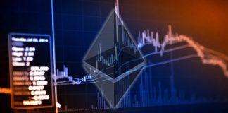Phân tích giá Ethereum trong ngày: ETH/USD giảm xuống mức thấp hàng năm.