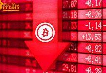Giá Bitcoin có thể dump về mốc 100 USD