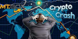 Ngay sau khi Mt.Gox hoàn tất bồi hoàn cho người dùng, thị trường sẽ sụp đổ!