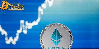 Hợp đồng tương lai ETH