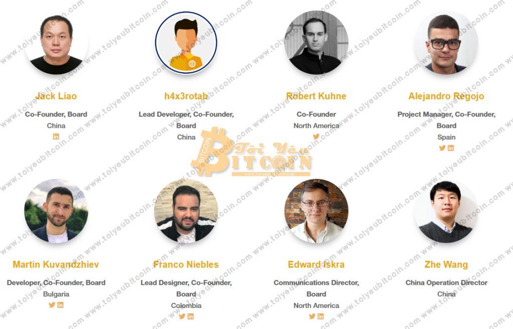 Bitcoin Gold Team