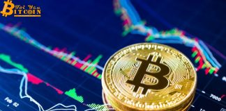 Phân tích giá Bitcoin hôm nay (27/10/2018)