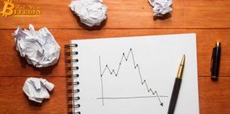 86% các token ICO hiện tại đã trượt giá thảm hại