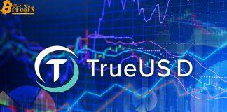 Lượng giao dịch của TrueUSD tăng 30% trên sàn Huobi