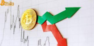 Phân tích giá Bitcoin hôm nay 24/11/2018