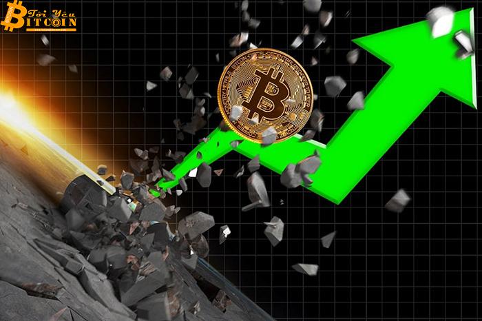 Phân tích giá Bitcoin hôm nay (22/11/2018)