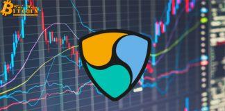 Sàn Coincheck nối lại hoạt động giao dịch, giá NEM tăng lên đỉnh của 9 tuần