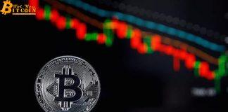 Liệu Bitcoin có đi theo xu hướng giá năm 2015