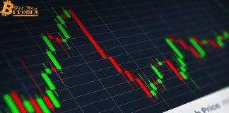 Bitcoin Cash (BCH) tăng trưởng 130% giữa lúc thị trường đang đà phục hồi