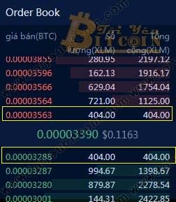 Cách trade coin trên sàn CoinBene. Ảnh 6