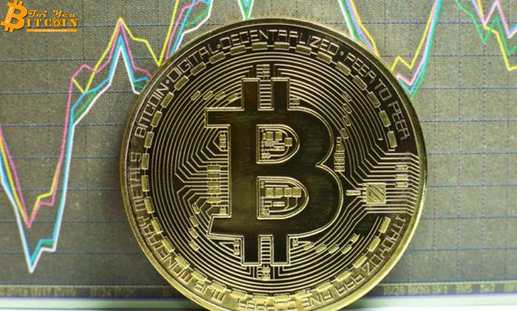 Bitcoin đang bị bán quá mức, đáy ngay trước mắt