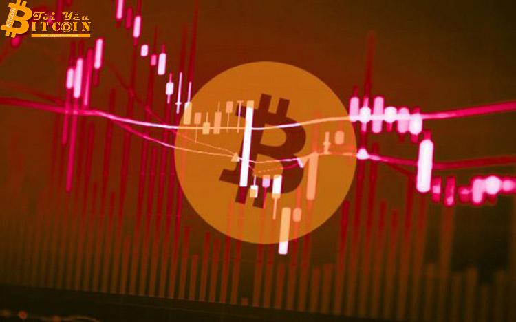 Lưu lượng tiền điện tử giảm, liệu Bitcoin đang lao dần về 3000 USD?