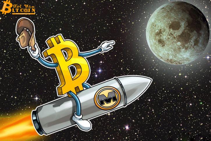 Phân tích giá Bitcoin hôm nay 09/01/2018