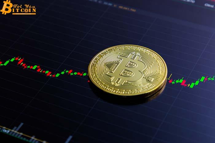 Phân tích giá Bitcoin hôm nay 13/02/2019