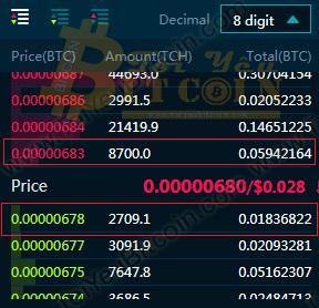 Cách trade coin trên sàn CoinTiger. Ảnh 8