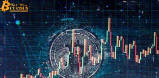 Bitcoin đang ở giai đoạn chuyển giao từ thị trường giảm sang thị trường tăng
