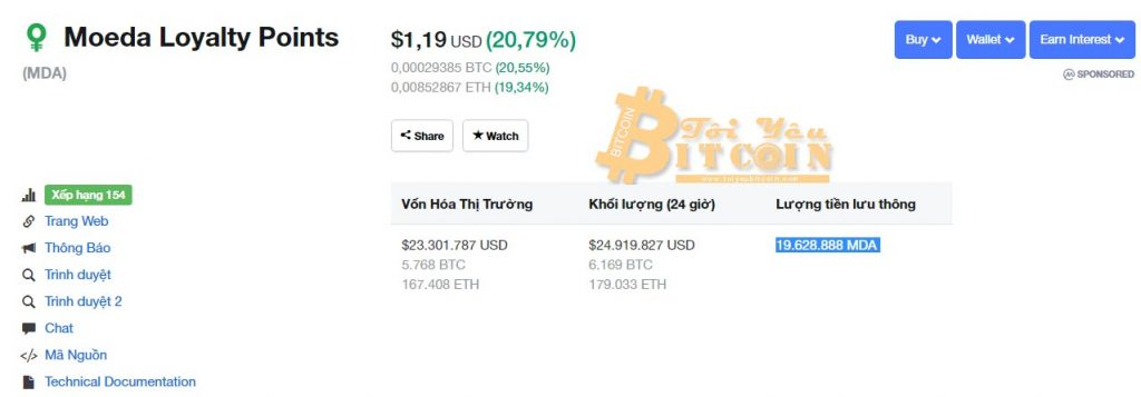 Tỷ giá MDA coin