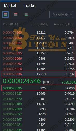 Cách trade coin trên sàn BitMax. Ảnh 6