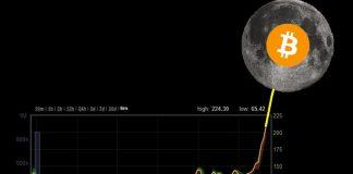 Bitcoin sẽ đạt 102.000 USD trong đợt tăng giá kế tiếp?
