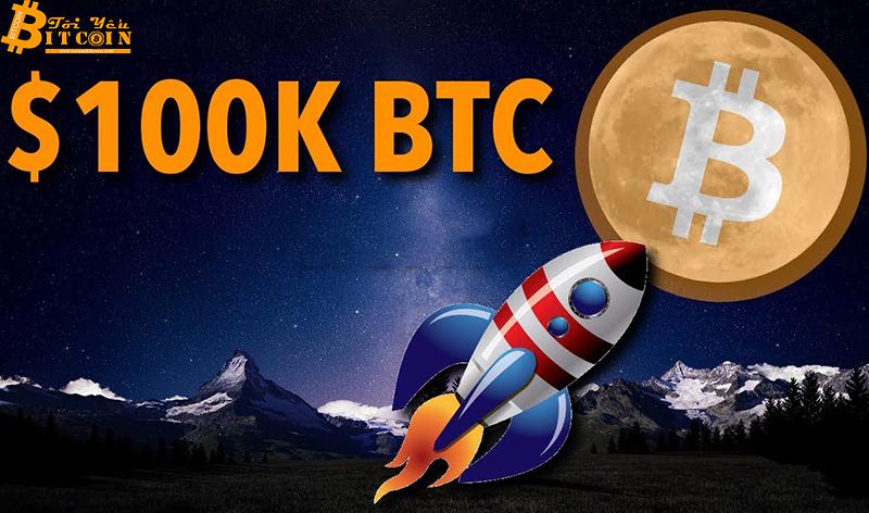 Hầu hết nhà đầu tư crypto dự đoán giá Bitcoin trên 100.000 USD