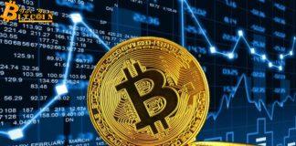 Giá Bitcoin có thể tăng đến $6.000 khi volume hợp đồng tương lai BTC CME đạt đỉnh?