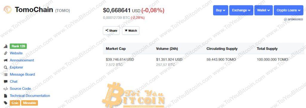 Tỷ giá Tomo Coin
