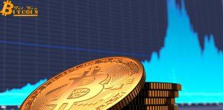 Bitcoin tăng mạnh lên $6,077, lập cột mốc mới cho năm 2019