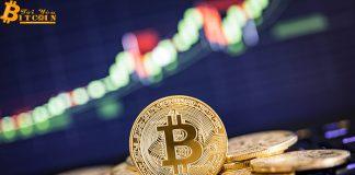 Phân tích giá Bitcoin ngày 09/05/2019