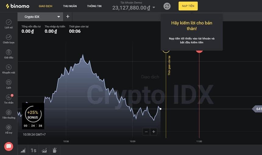 Ứng dụng Binomo khuyến khích người dùng nạp tiền để đặt cược vào các biểu đồ tiền tệ.