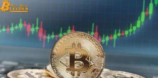 Bitcoin vượt 11,300 USD, đỉnh mới của năm 2019