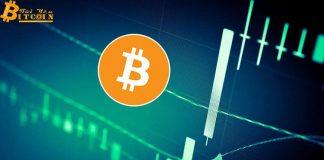 """Toàn bộ thị trường """"chuyển xanh"""", giá Bitcoin phá vỡ mức $8,600"""