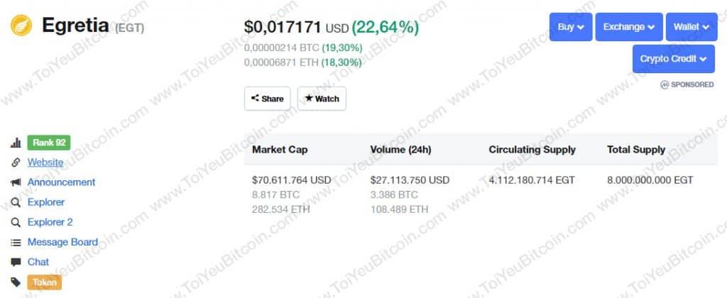 Tỷ giá EGT coin