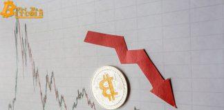 Phân tích kỹ thuật 11/07: Bitcoin giảm hơn $2,000 giá trị chỉ trong 24 giờ