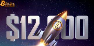 Bitcoin một lần nữa phá vỡ 12k, tiếp theo là gì?