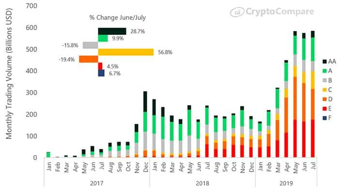 CryptoCompare