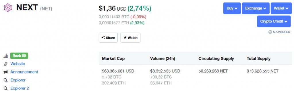 Tỷ giá NEXT coin
