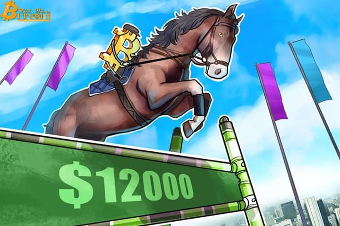 Giá Bitcoin trở lại mốc $12.000 khi chỉ số thống trị đạt mức cao nhất kể từ tháng 4/2017