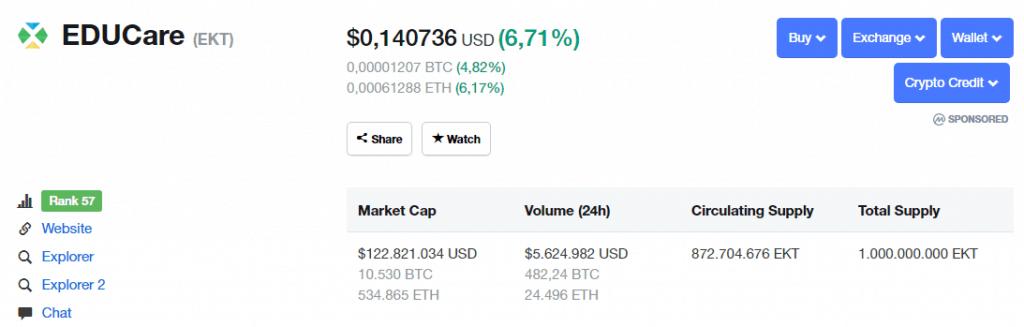 Tỷ giá EKT coin
