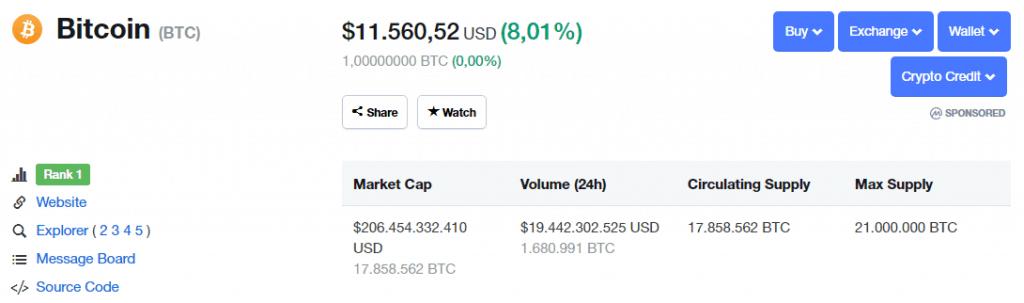 Tỷ giá BTC hiện tại