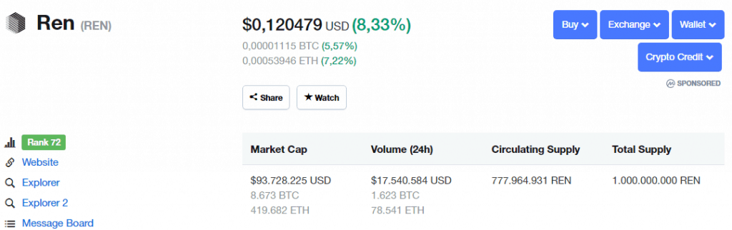 Tỷ giá REN coin
