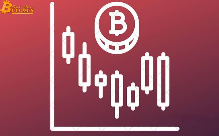 Giá Bitcoin có thể giảm về $7.500 trước khi phóng lên $16.000