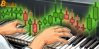 Giá Bitcoin dao động trên mức $9.300, trong khi Stellar (XLM) tăng vọt hơn 20%