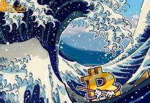 Bitcoin cố gắng giữ $6.000 trong bối cảnh đợt phục hồi 90% có thể kích hoạt sự cố giảm giá lớn hơn