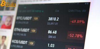 Mạng xã hội 'ngập sắc đỏ' vì Bitcoin mất giá